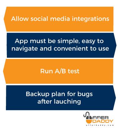 App monetization essential list