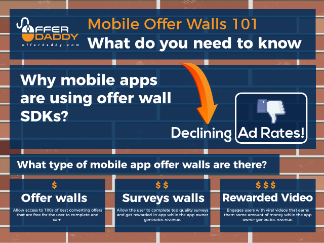Survey and offer wall for app monetization